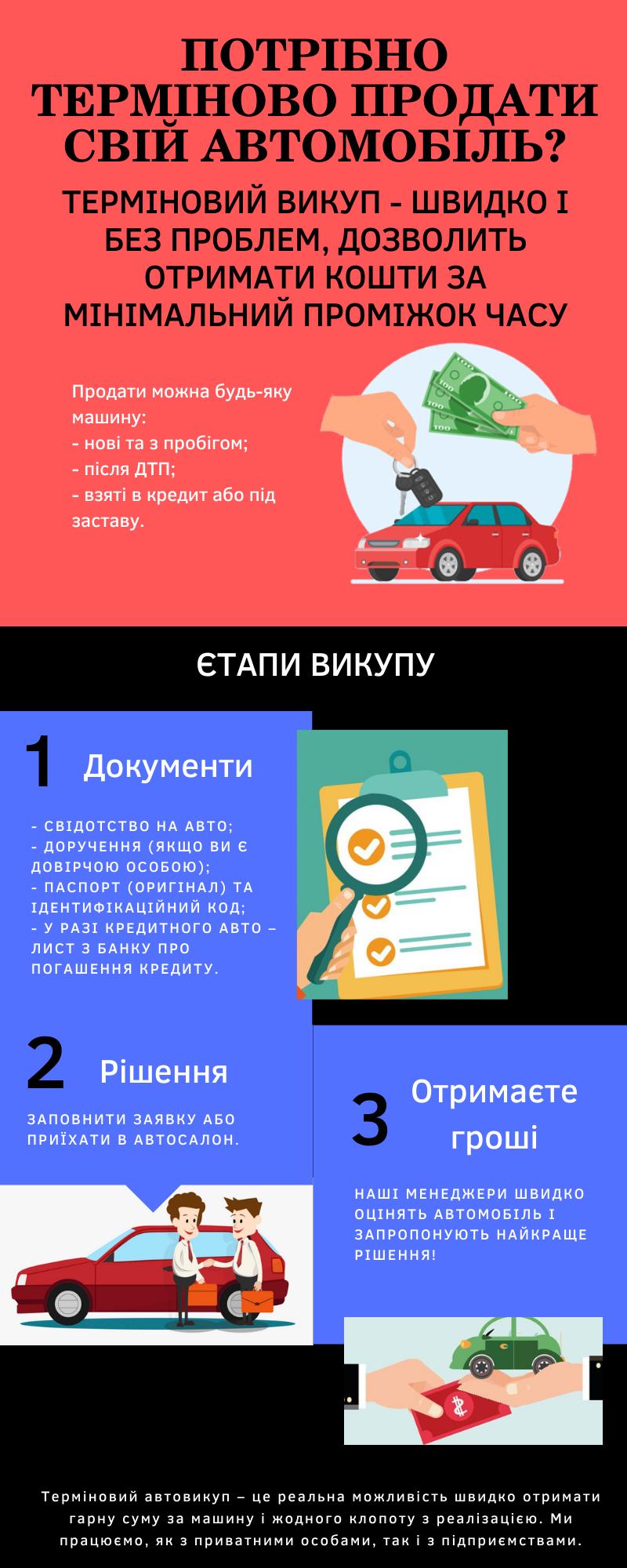 викуп авто